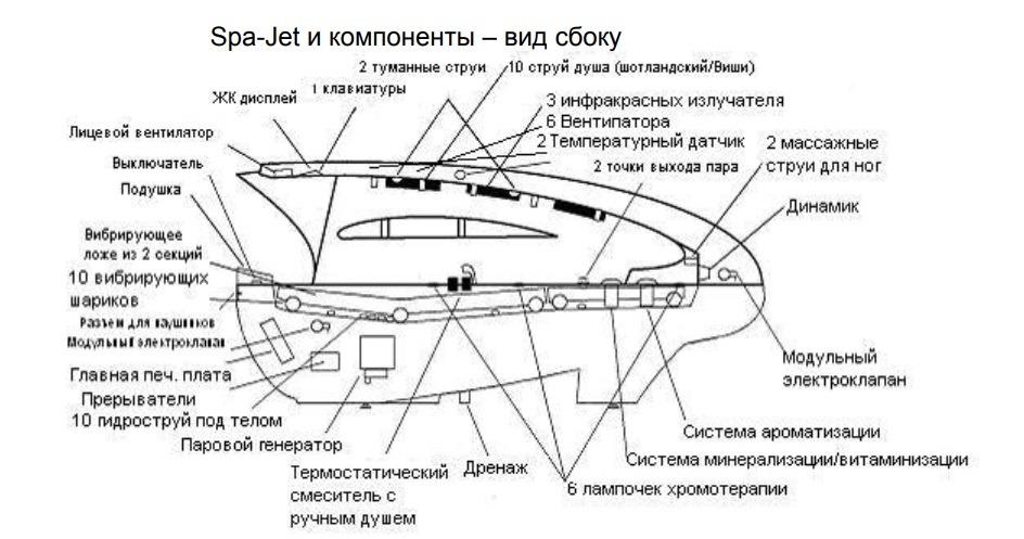 СПА-капсула SPA Jet